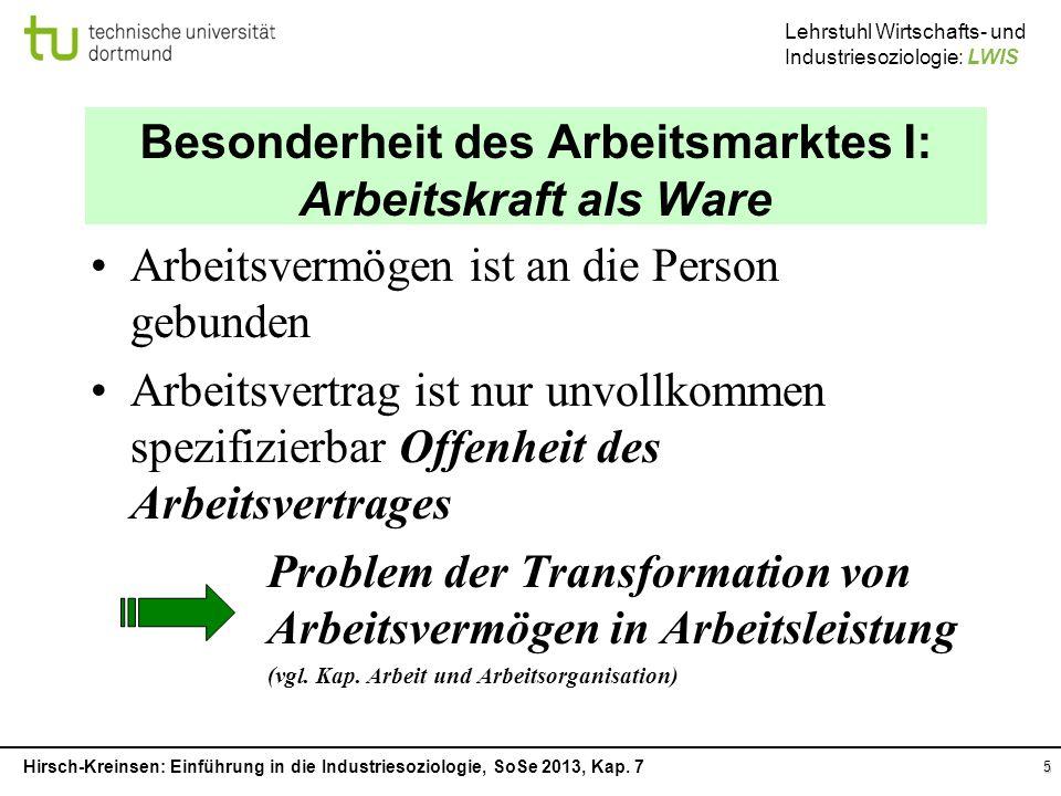 Besonderheit des Arbeitsmarktes I: Arbeitskraft als Ware