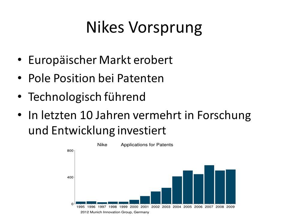Nikes Vorsprung Europäischer Markt erobert Pole Position bei Patenten