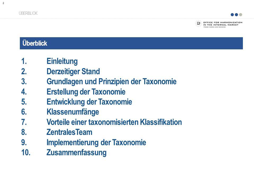 Grundlagen und Prinzipien der Taxonomie Erstellung der Taxonomie
