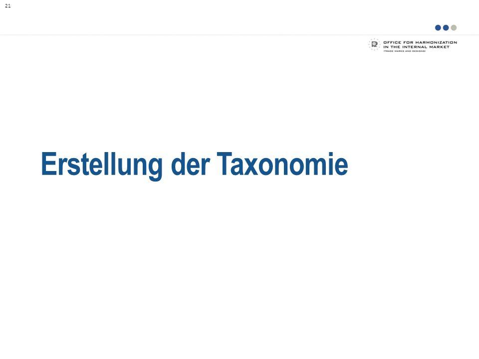 Erstellung der Taxonomie
