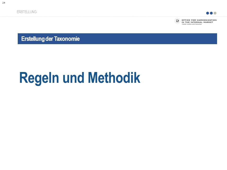 Regeln und Methodik Erstellung der Taxonomie ERSTELLUNG