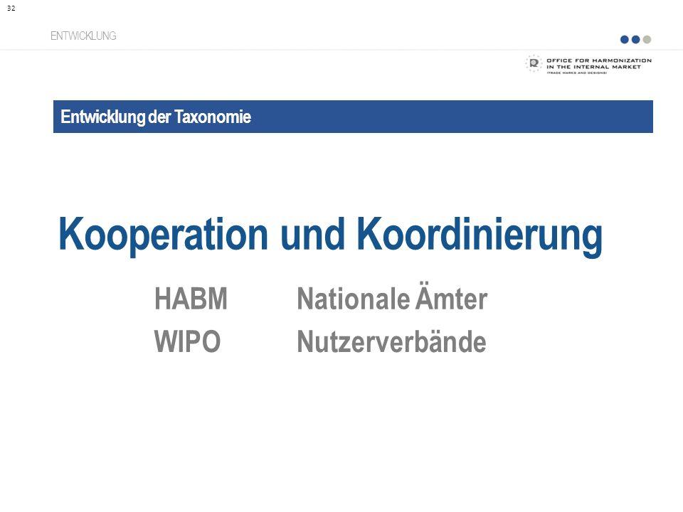 Kooperation und Koordinierung
