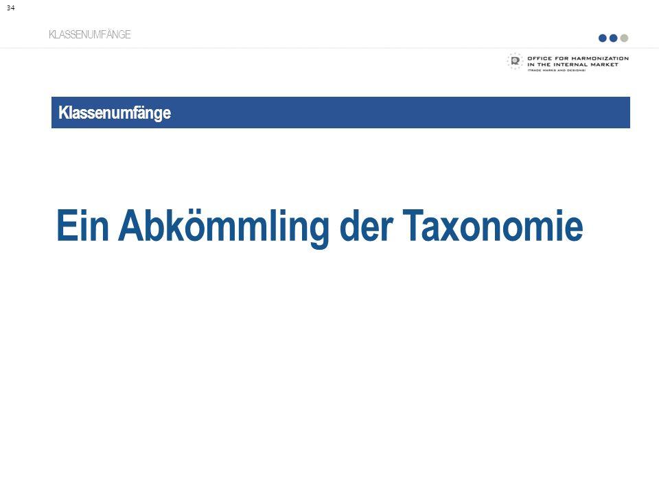 Ein Abkömmling der Taxonomie
