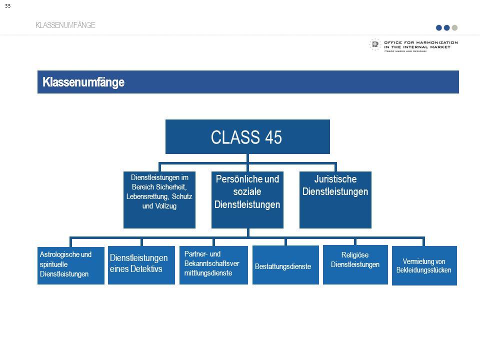 CLASS 45 Klassenumfänge Persönliche und soziale Dienstleistungen
