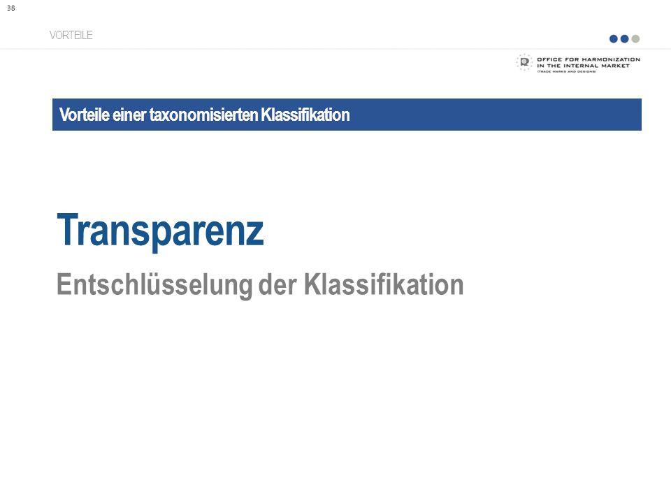 Transparenz Entschlüsselung der Klassifikation