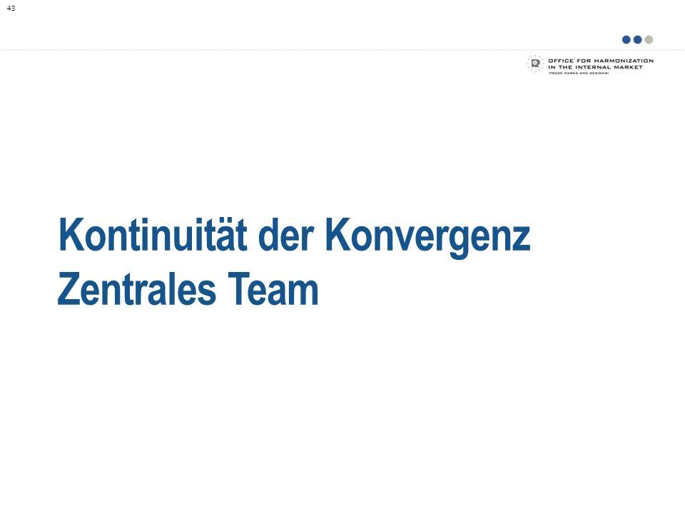Kontinuität der Konvergenz Zentrales Team