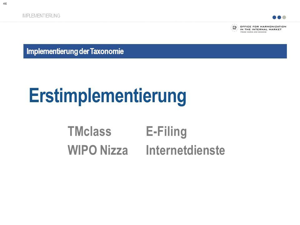 Erstimplementierung TMclass E-Filing WIPO Nizza Internetdienste