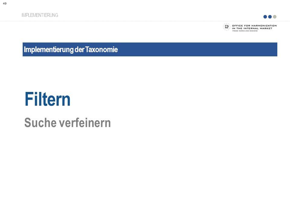 Filtern Suche verfeinern Implementierung der Taxonomie IMPLEMENTIERUNG