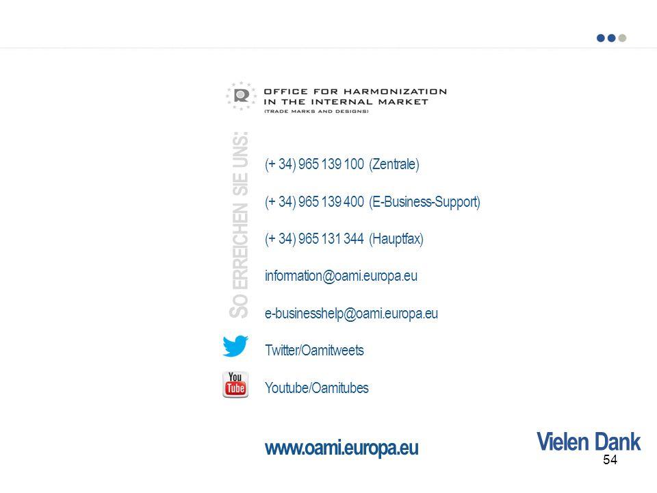 So erreichen sie uns: Vielen Dank www.oami.europa.eu