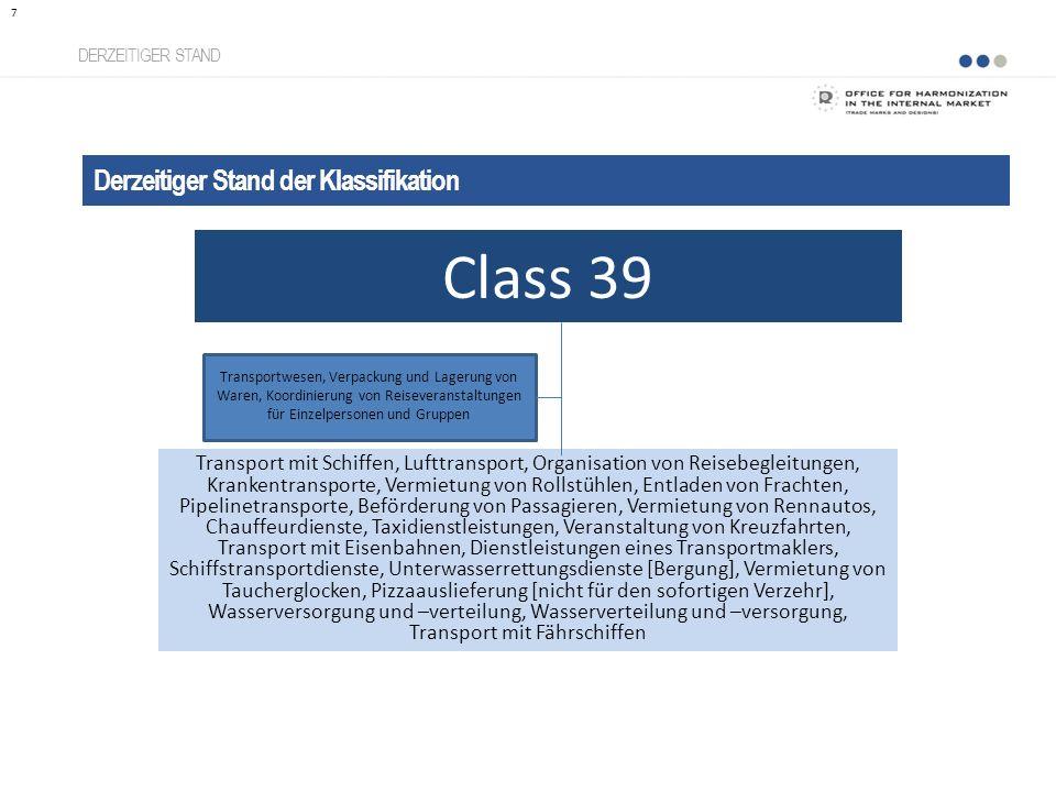 Class 39 Derzeitiger Stand der Klassifikation
