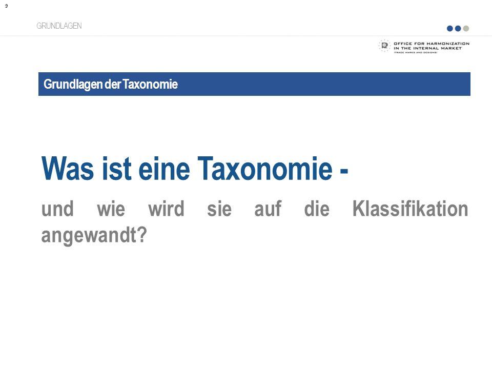 Was ist eine Taxonomie -