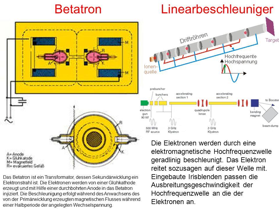 Betatron Linearbeschleuniger