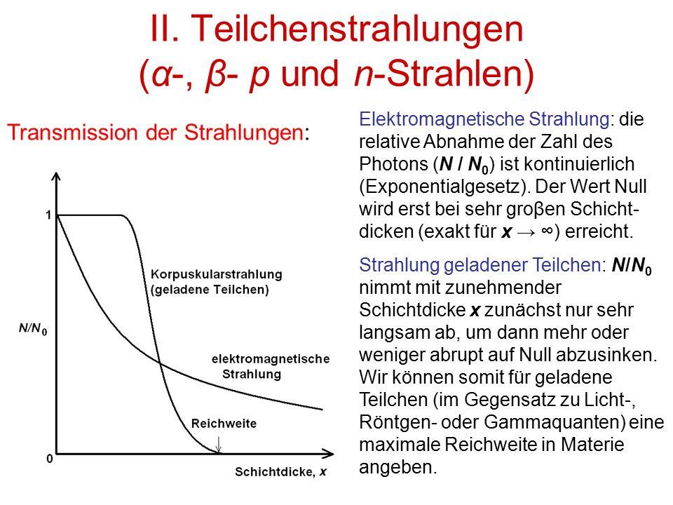 II. Teilchenstrahlungen (α-, β- p und n-Strahlen)