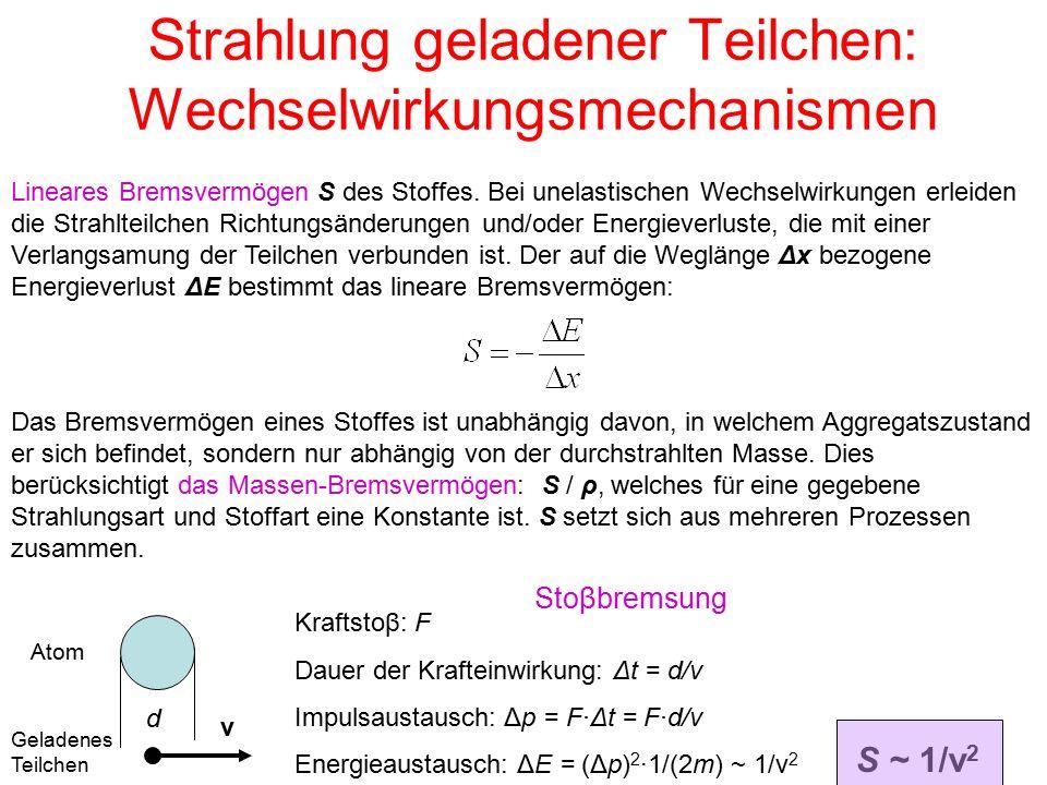 Strahlung geladener Teilchen: Wechselwirkungsmechanismen
