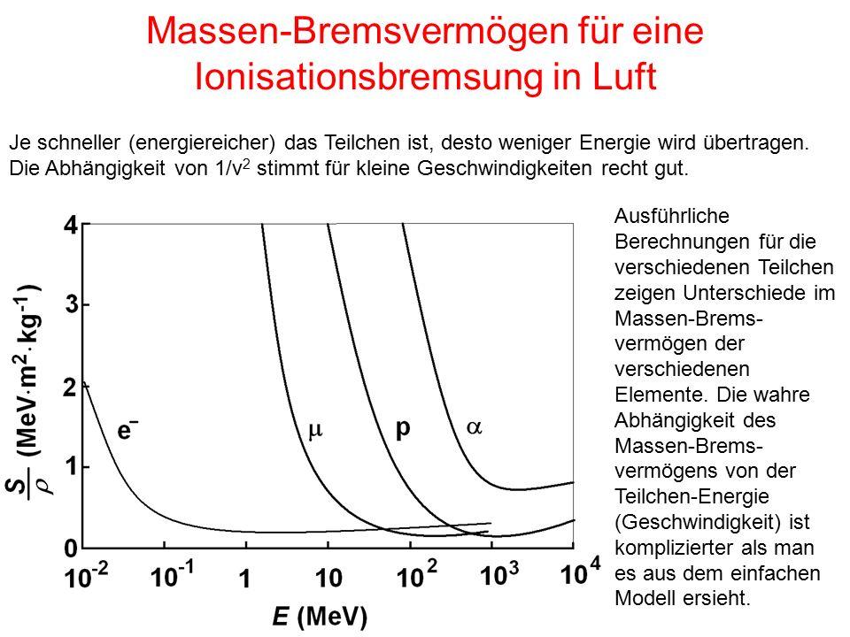 Massen-Bremsvermögen für eine Ionisationsbremsung in Luft