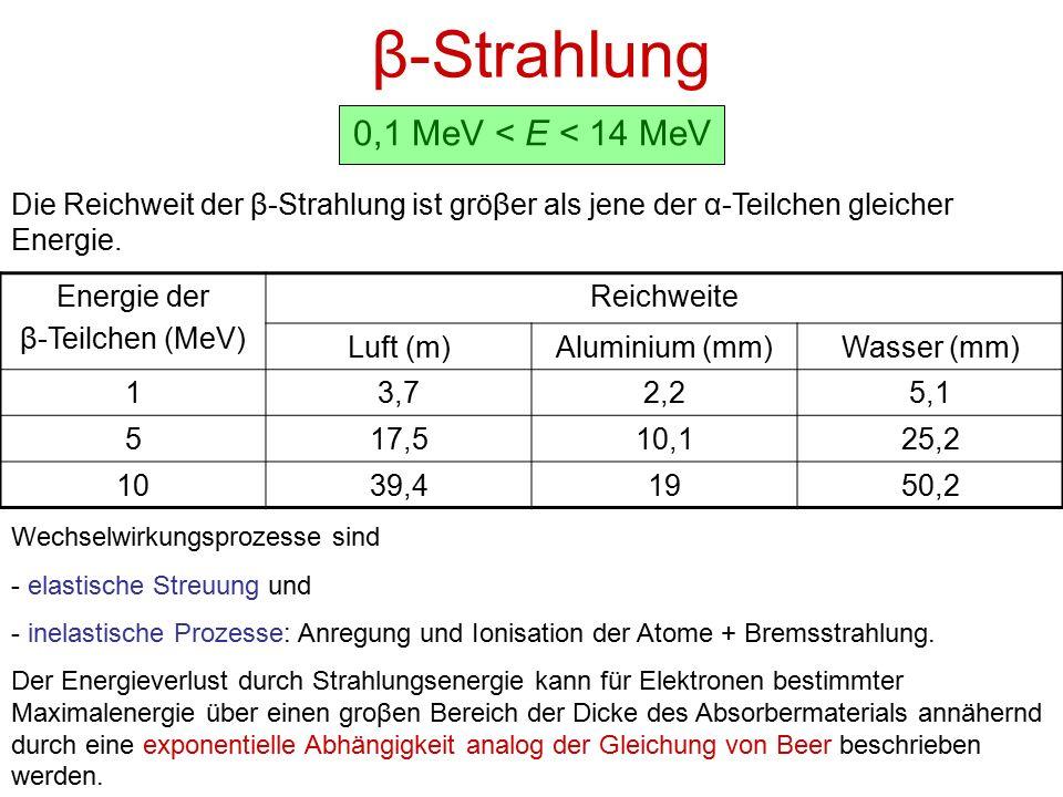 β-Strahlung 0,1 MeV < E < 14 MeV