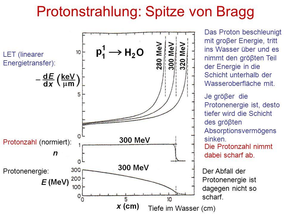 Protonstrahlung: Spitze von Bragg