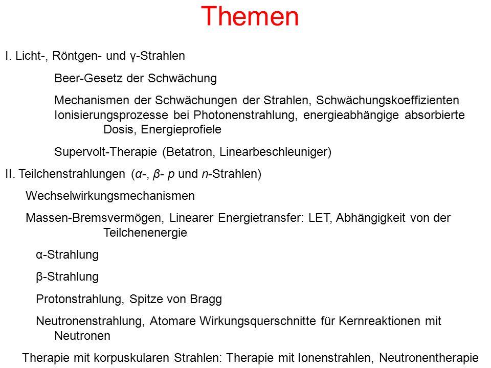 Themen I. Licht-, Röntgen- und γ-Strahlen Beer-Gesetz der Schwächung