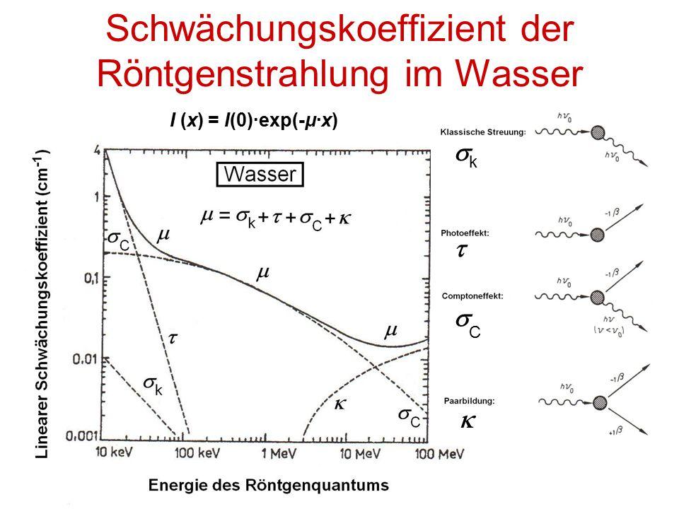 Schwächungskoeffizient der Röntgenstrahlung im Wasser