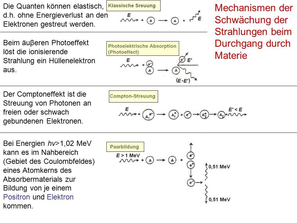 Die Quanten können elastisch, d. h