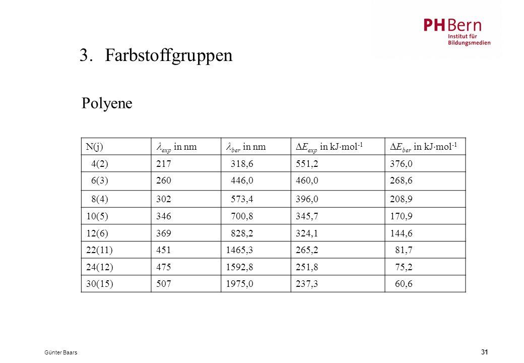3. Farbstoffgruppen Polyene N(j) exp in nm ber in nm