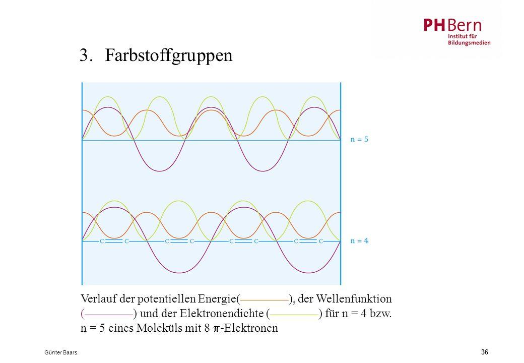 3. Farbstoffgruppen Verlauf der potentiellen Energie(____________), der Wellenfunktion.