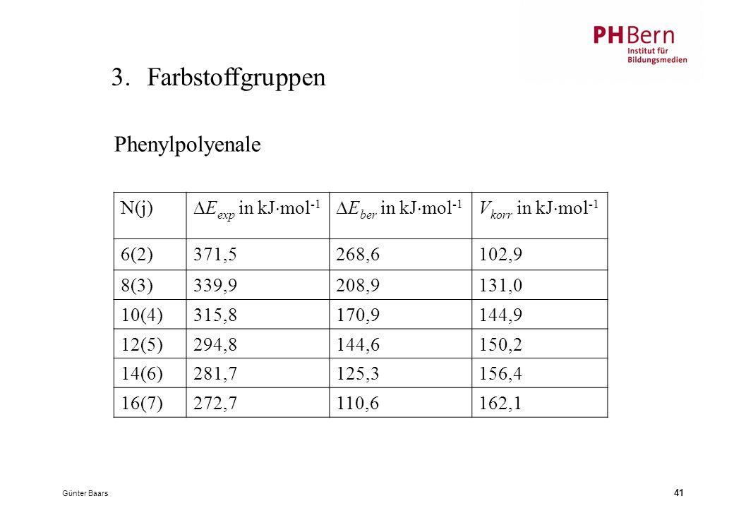 3. Farbstoffgruppen Phenylpolyenale N(j) Eexp in kJmol-1