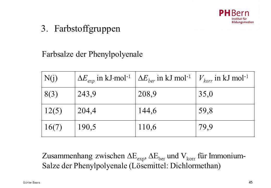 3. Farbstoffgruppen Farbsalze der Phenylpolyenale N(j)