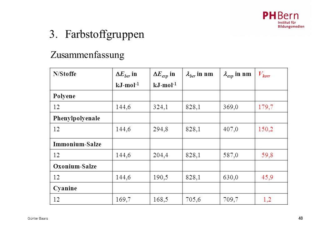 3. Farbstoffgruppen Zusammenfassung N/Stoffe Eber in kJmol-1