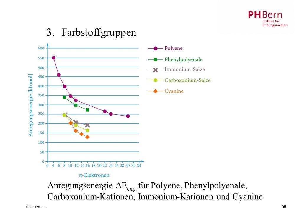 3. Farbstoffgruppen Anregungsenergie Eexp für Polyene, Phenylpolyenale, Carboxonium-Kationen, Immonium-Kationen und Cyanine.