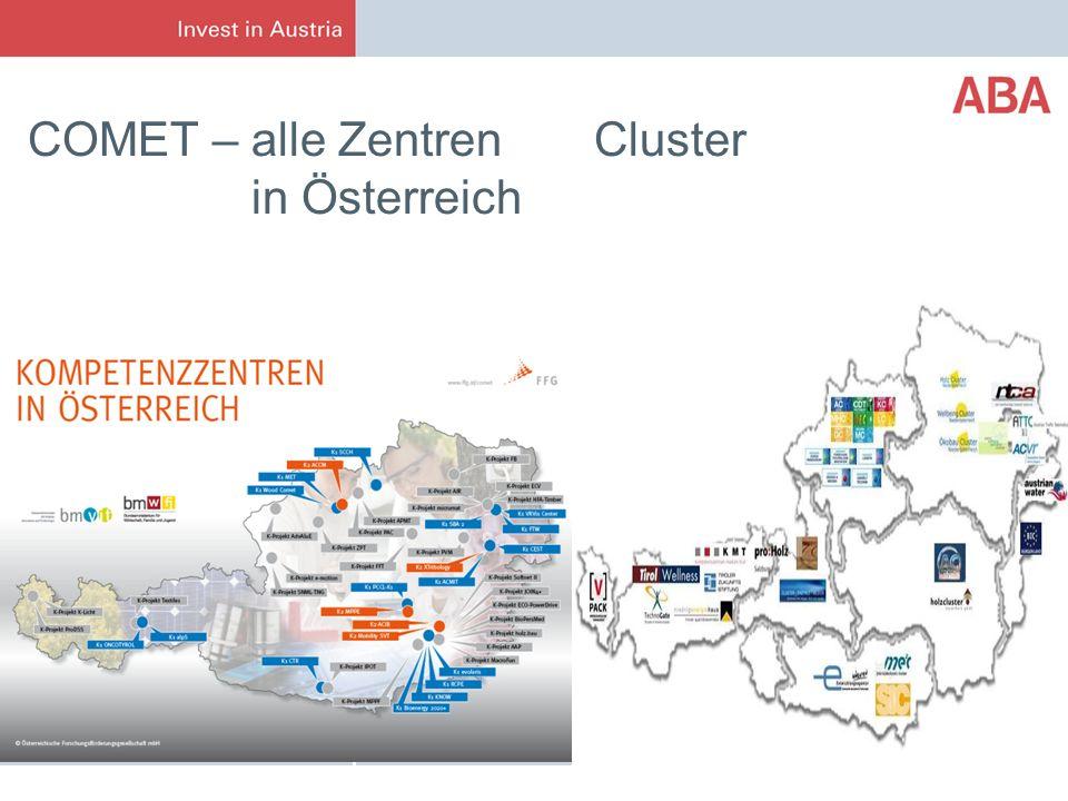 COMET – alle Zentren Cluster in Österreich
