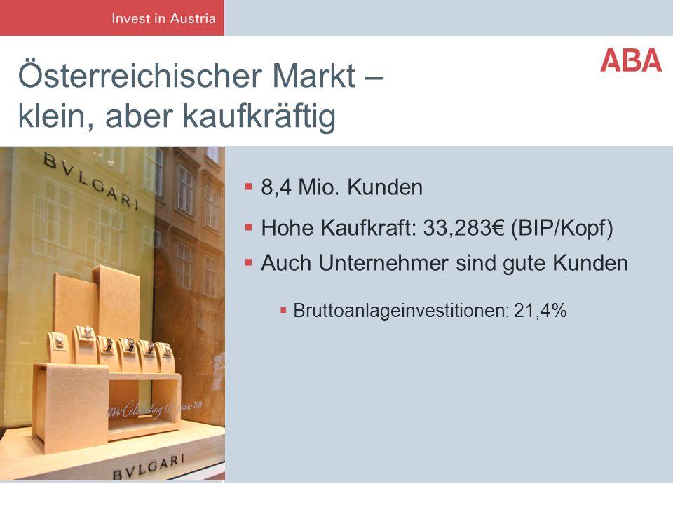 Österreichischer Markt – klein, aber kaufkräftig