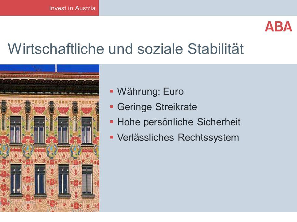 Wirtschaftliche und soziale Stabilität