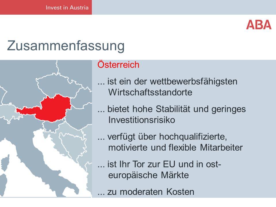 Zusammenfassung Österreich
