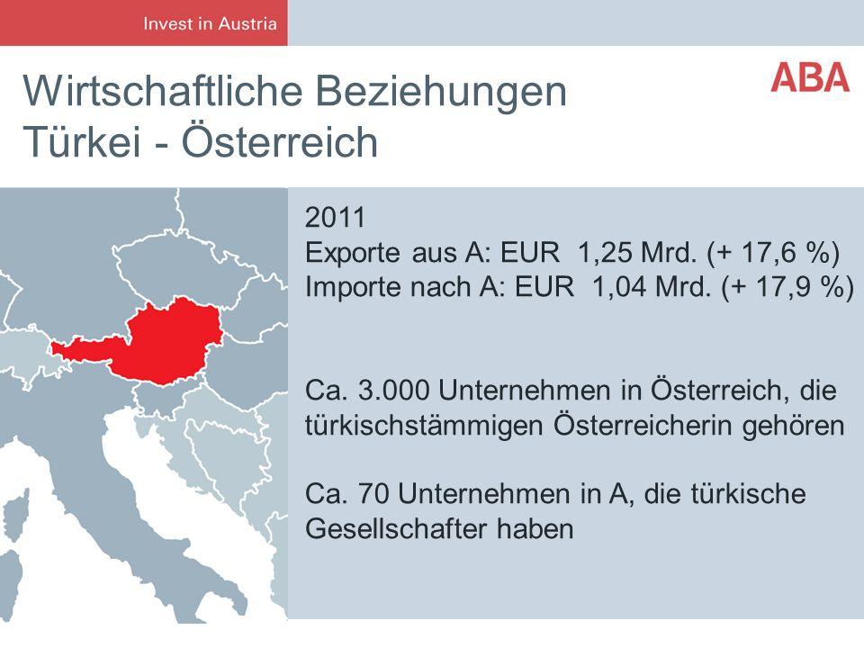 Wirtschaftliche Beziehungen Türkei - Österreich