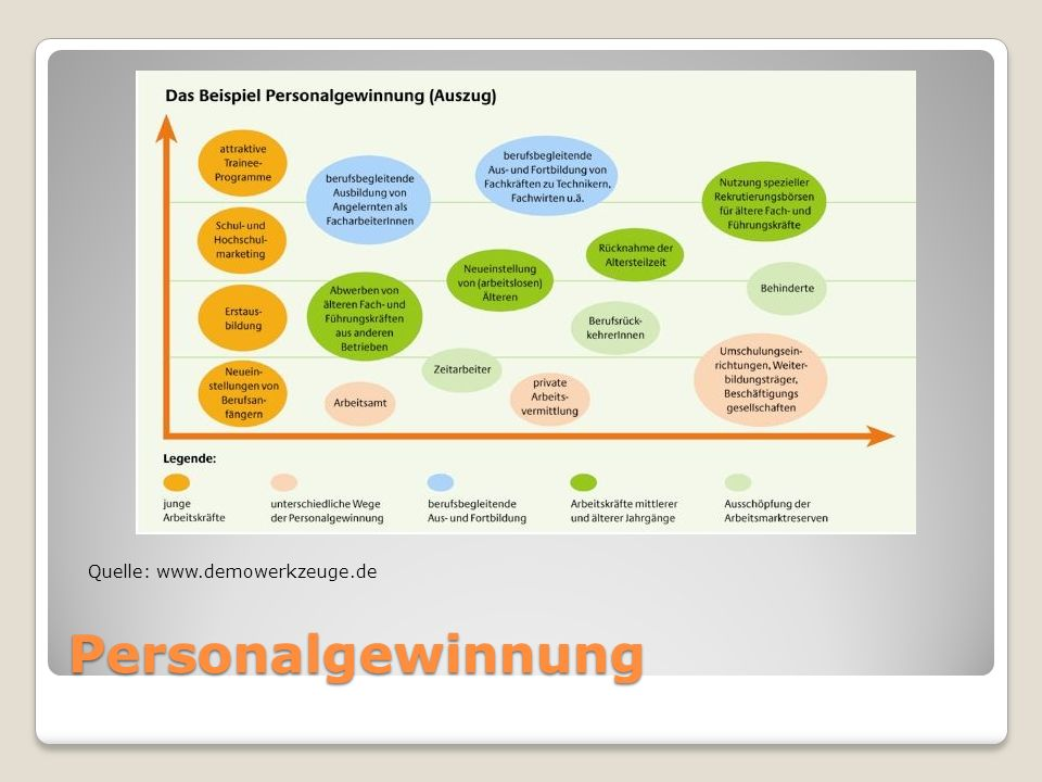 Quelle: www.demowerkzeuge.de