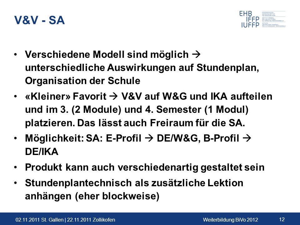 V&V - SA Verschiedene Modell sind möglich  unterschiedliche Auswirkungen auf Stundenplan, Organisation der Schule.