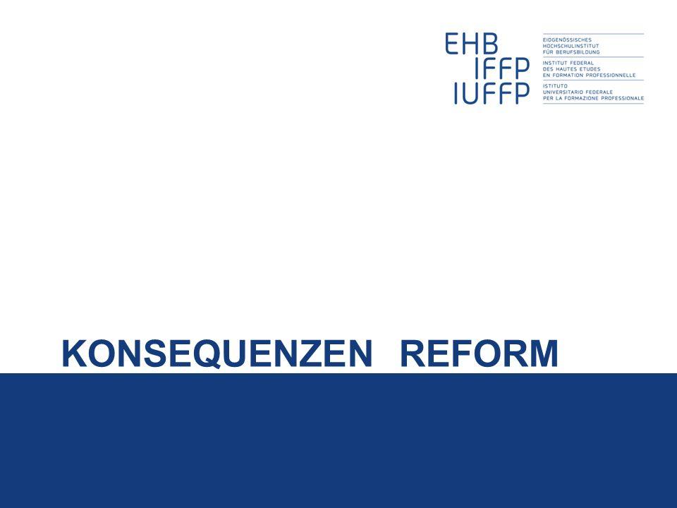 Konsequenzen Reform
