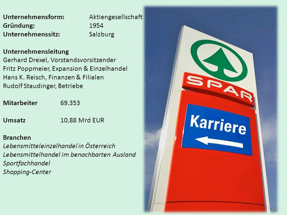 Unternehmensform: Aktiengesellschaft