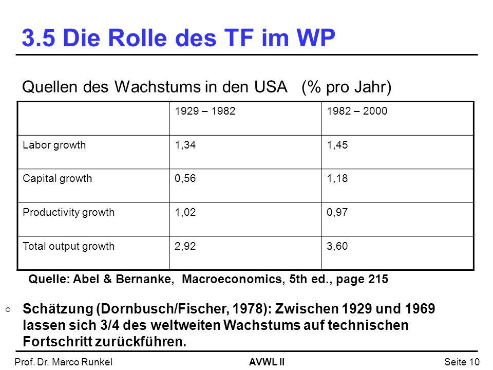 3.5 Die Rolle des TF im WP Quellen des Wachstums in den USA (% pro Jahr) 1929 – 1982. 1982 – 2000.