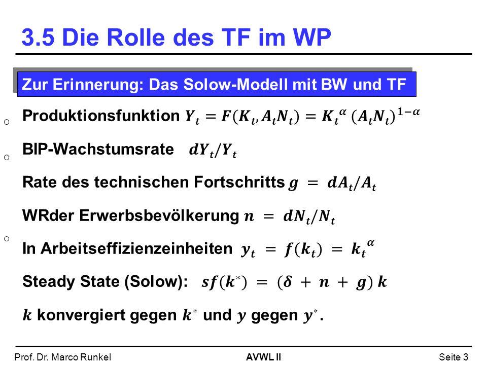 3.5 Die Rolle des TF im WP Zur Erinnerung: Das Solow-Modell mit BW und TF. Produktionsfunktion 𝒀𝒕=𝑭(𝑲𝒕,𝑨𝒕𝑵𝒕)= 𝑲𝒕 𝜶 (𝑨𝒕𝑵𝒕) 𝟏−𝜶.
