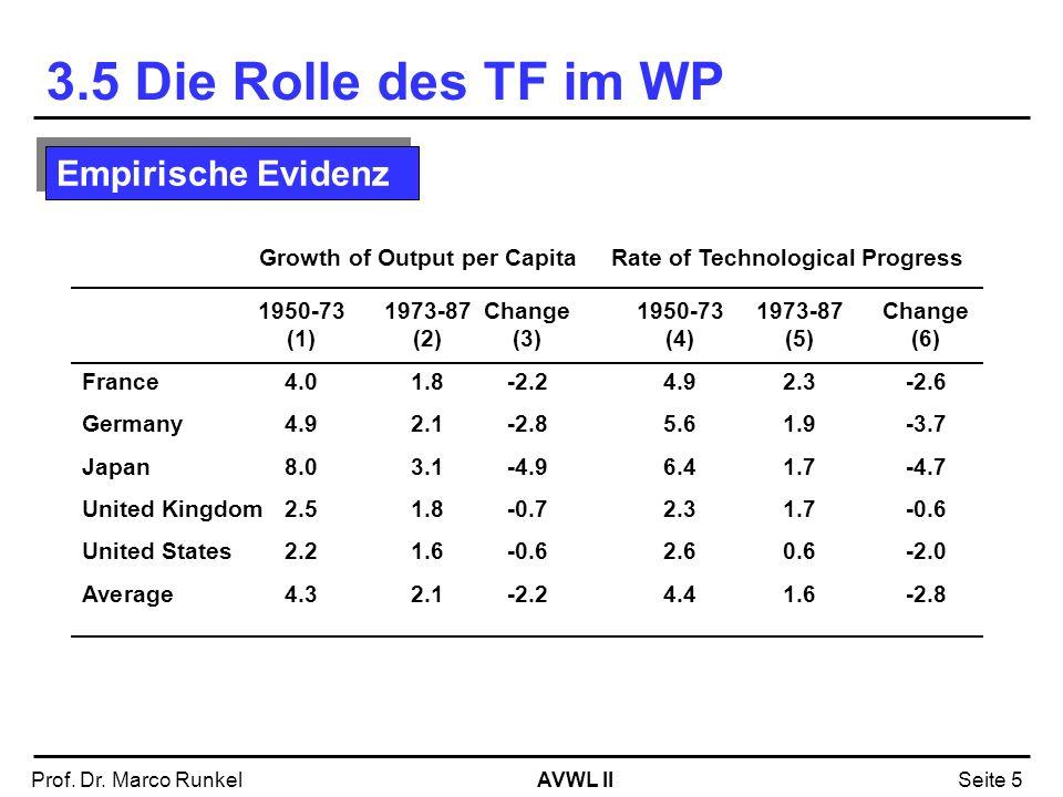3.5 Die Rolle des TF im WP Empirische Evidenz