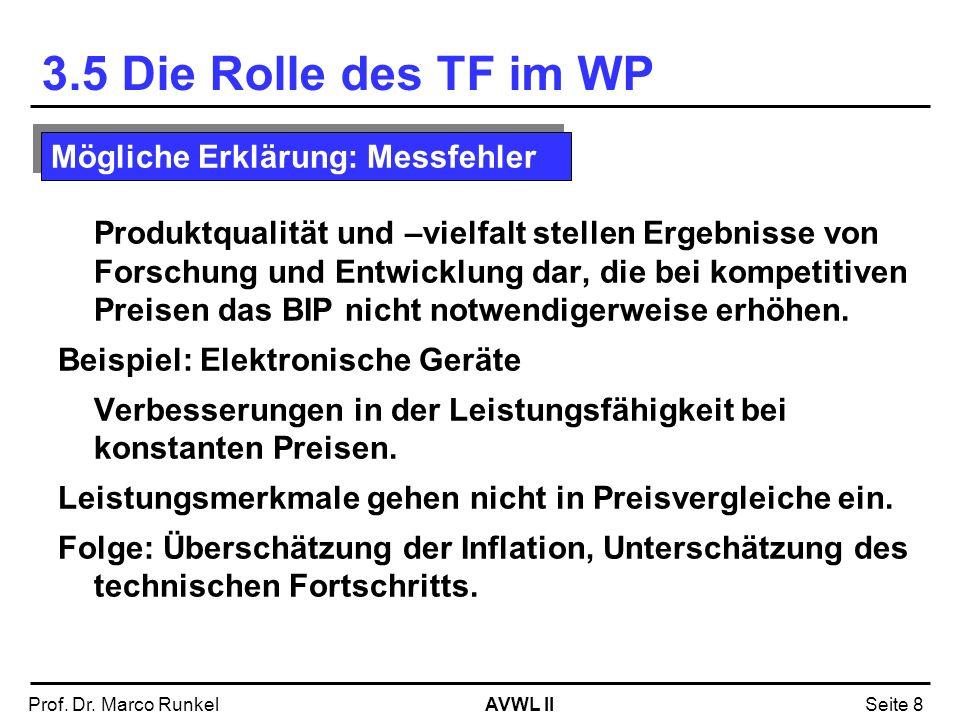 3.5 Die Rolle des TF im WP Mögliche Erklärung: Messfehler