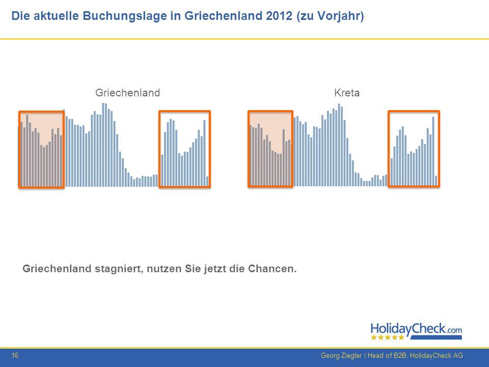 Die aktuelle Buchungslage in Griechenland 2012 (zu Vorjahr)