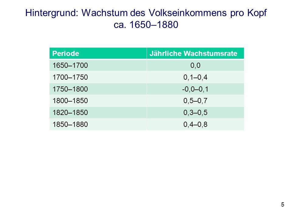 Hintergrund: Wachstum des Volkseinkommens pro Kopf ca. 1650–1880