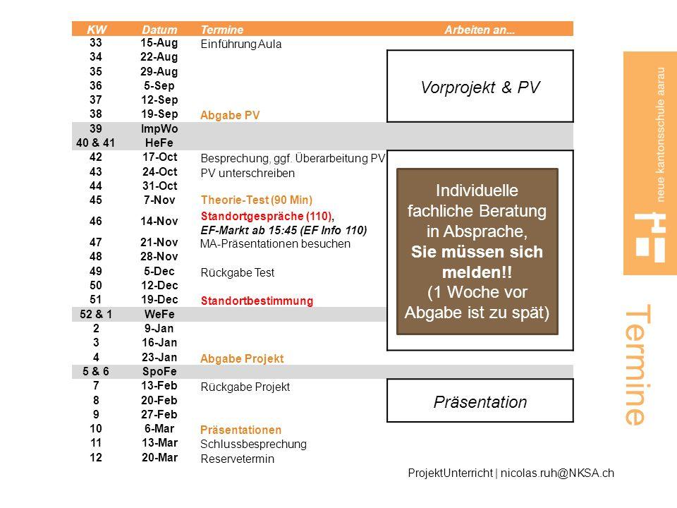 Termine Vorprojekt & PV Projekt