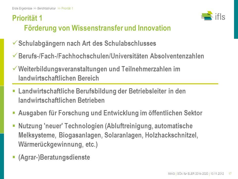 Priorität 1 Förderung von Wissenstransfer und Innovation