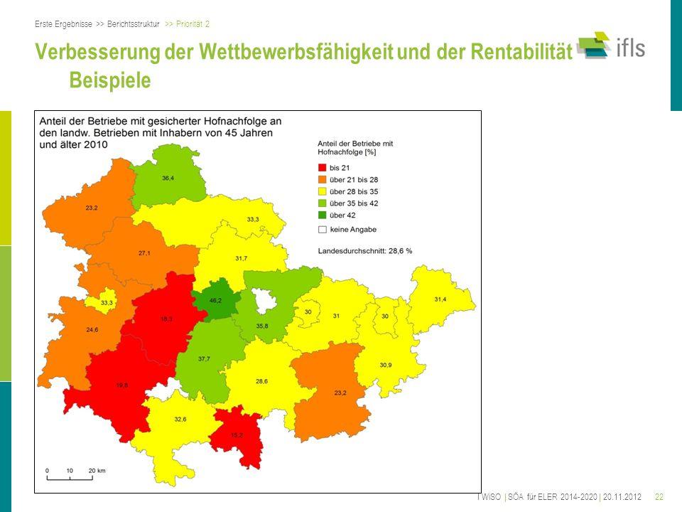 Verbesserung der Wettbewerbsfähigkeit und der Rentabilität Beispiele