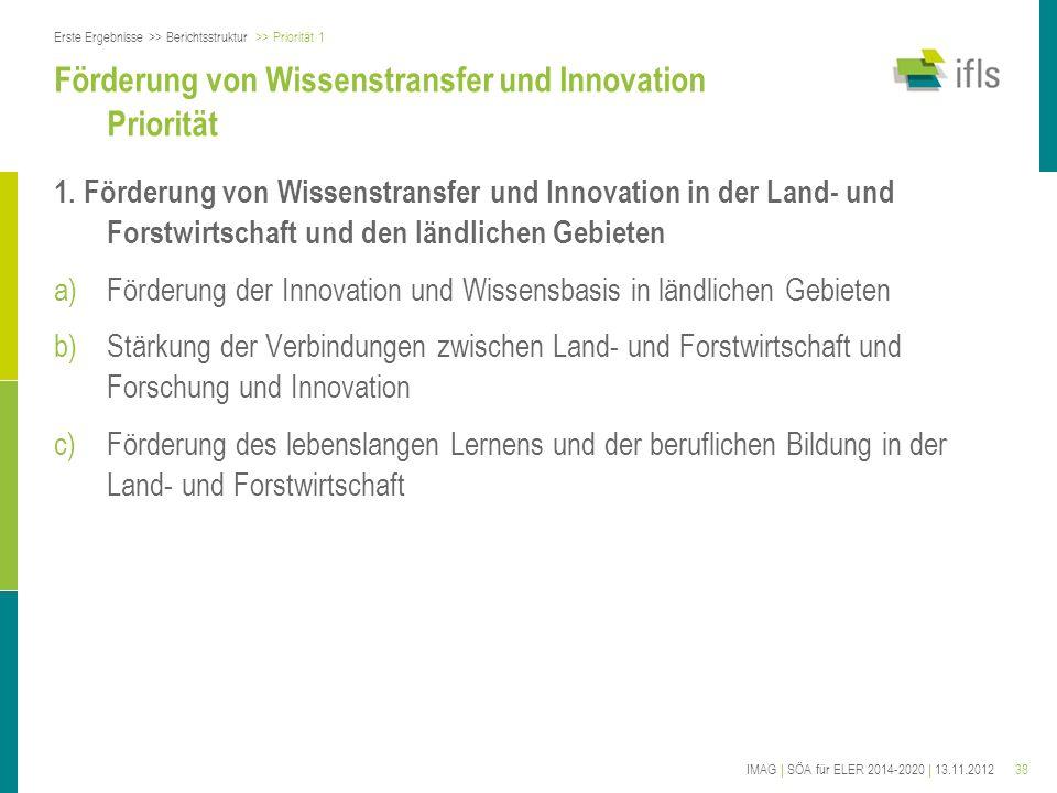 Förderung von Wissenstransfer und Innovation Priorität
