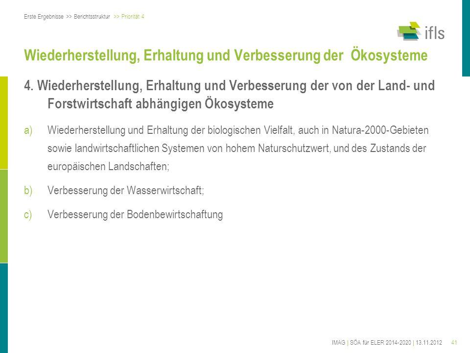 Wiederherstellung, Erhaltung und Verbesserung der Ökosysteme